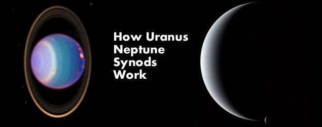 uranus neptune image